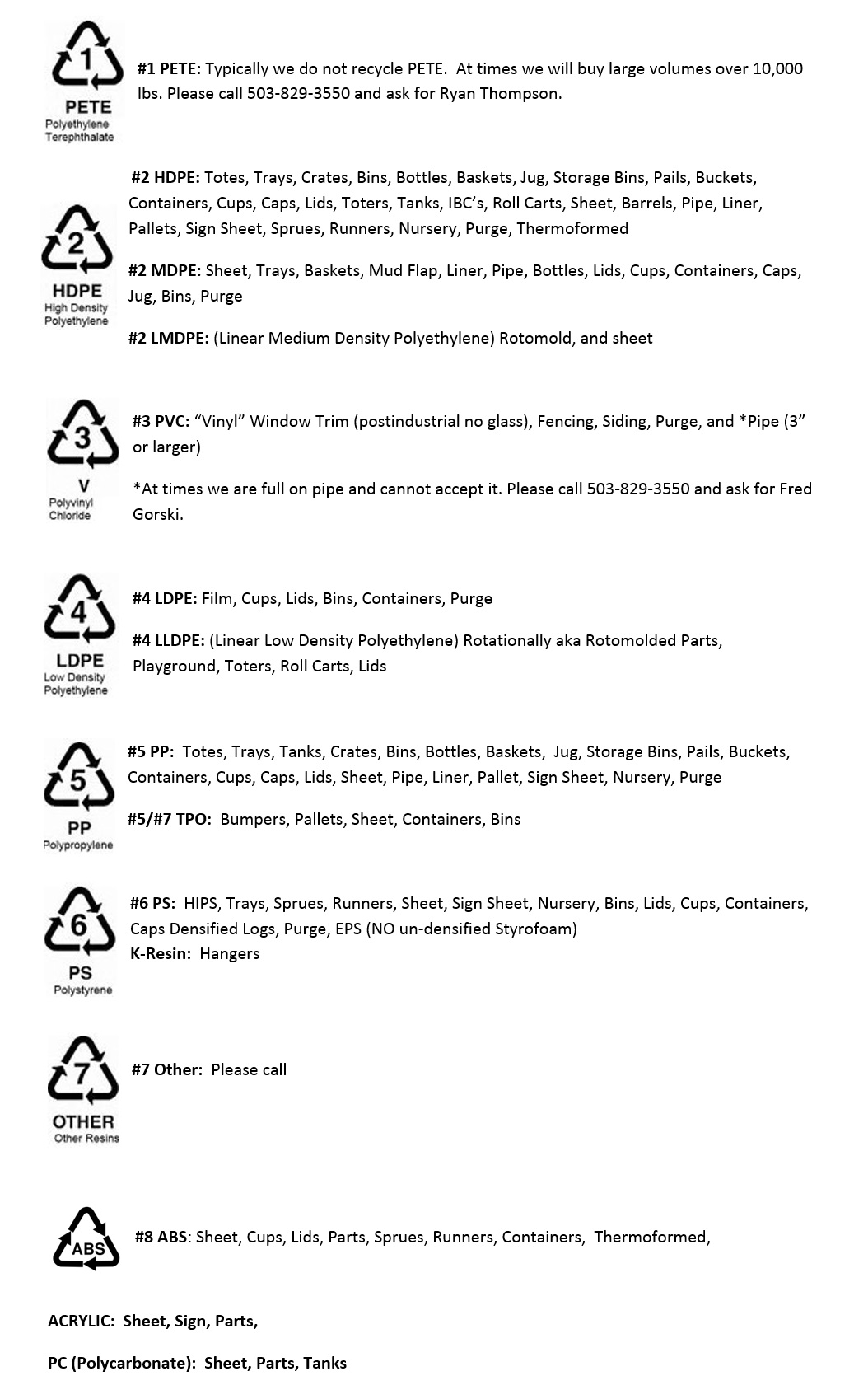 recycling numbers2c